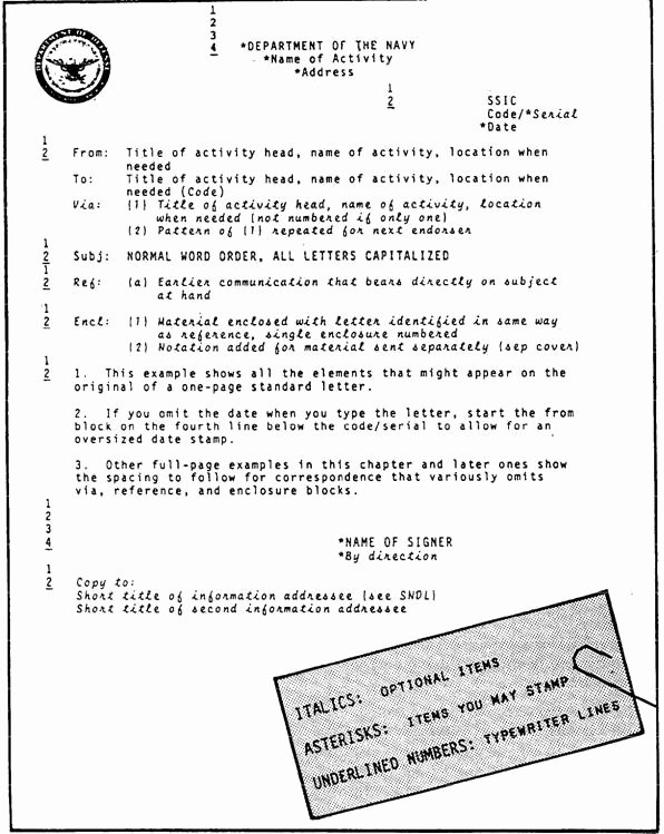 Standard Navy Letter Template Fresh Standard Naval Letters