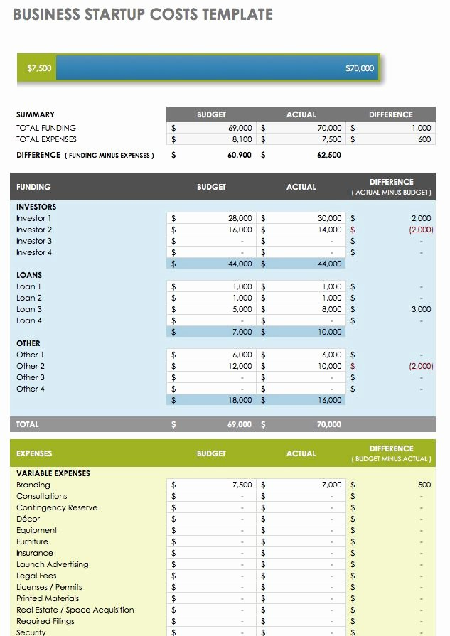 Startup Business Plan Template Excel Luxury Free Startup Plan Bud & Cost Templates