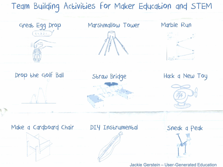 Stem Lesson Plan Template Fresh 3rd Grade Stem Lesson Plans – Aplicacionesblackberry