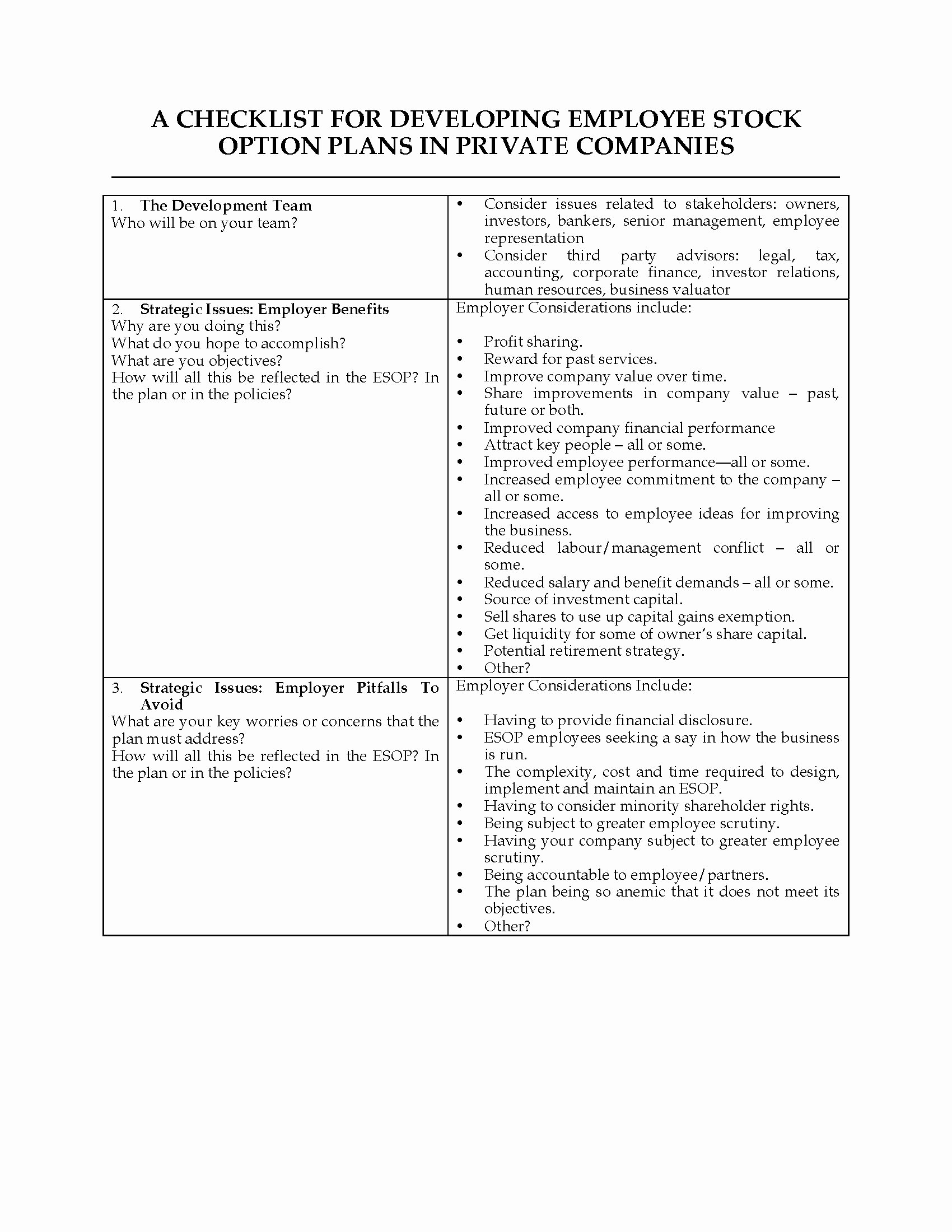 Stock Option Plan Template New Checklist for Employee Stock Option Plans