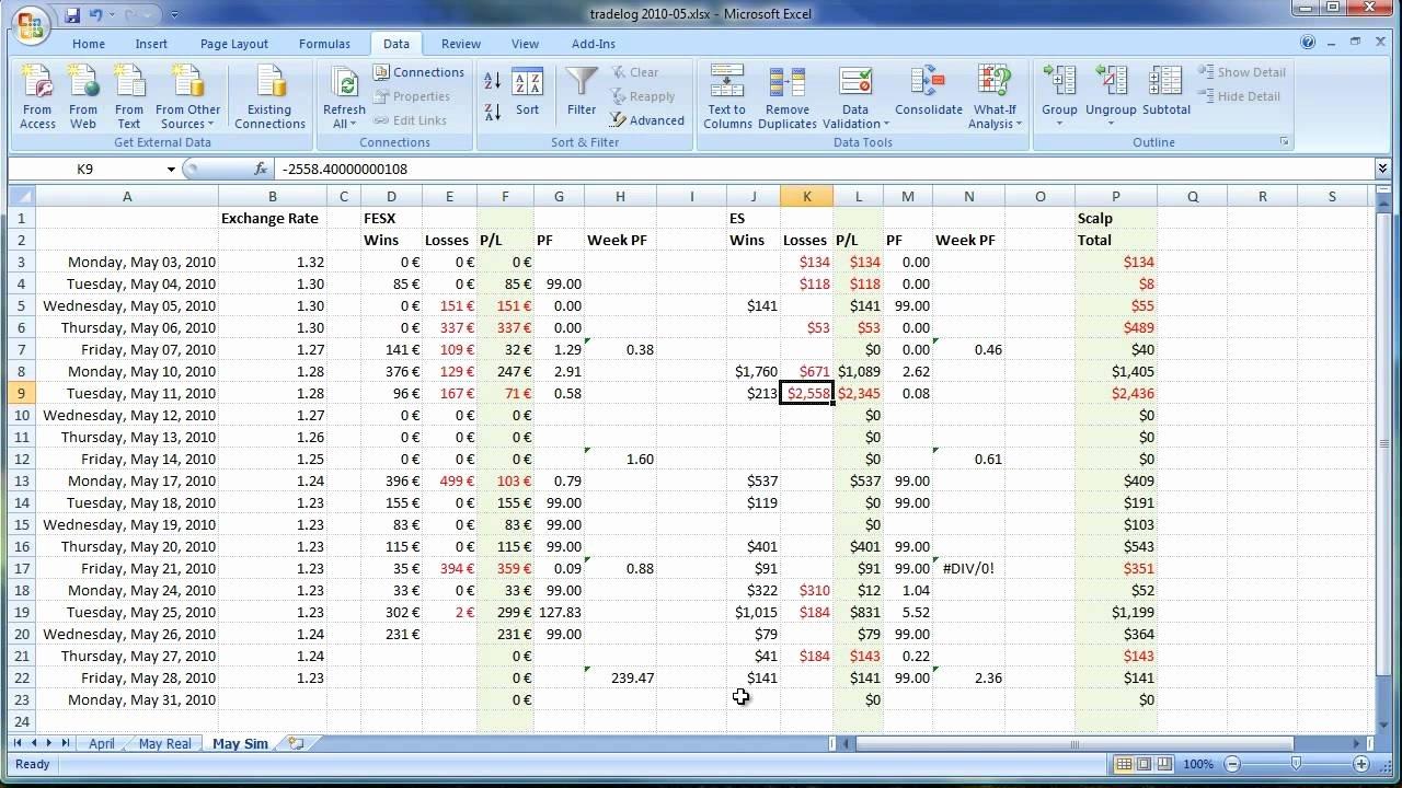Stock Option Plan Template New Stock Fundamental Analysis Spreadsheet