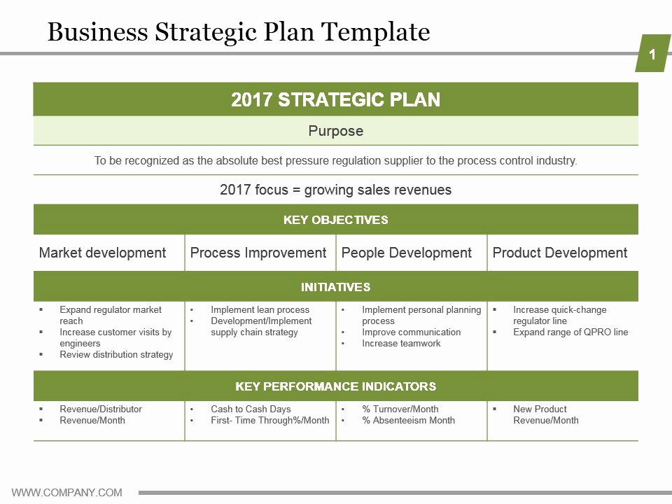 Strat Plan Powerpoint Template Elegant Business Strategic Plan Template Powerpoint Guide