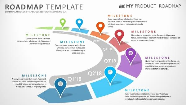 Strat Plan Powerpoint Template Elegant Seven Phase Strategic Product Timeline Roadmap Powerpoint