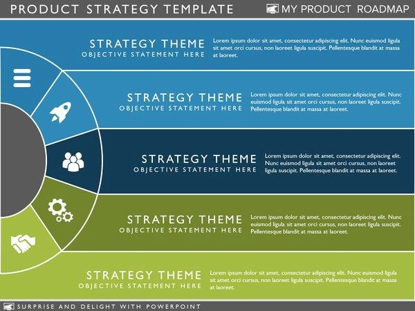 Strat Plan Powerpoint Template Fresh My Product Roadmap