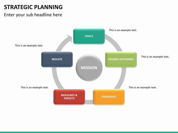 Strat Plan Powerpoint Template Fresh Strategic Planning Powerpoint Template