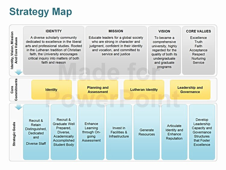 Strat Plan Powerpoint Template Fresh Strategy Map Editable Powerpoint Template
