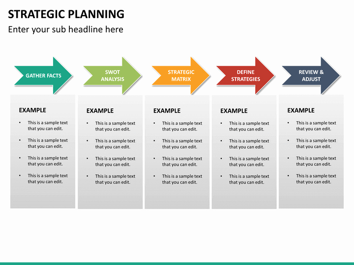 Strat Plan Powerpoint Template Inspirational Strategic Planning Powerpoint Template