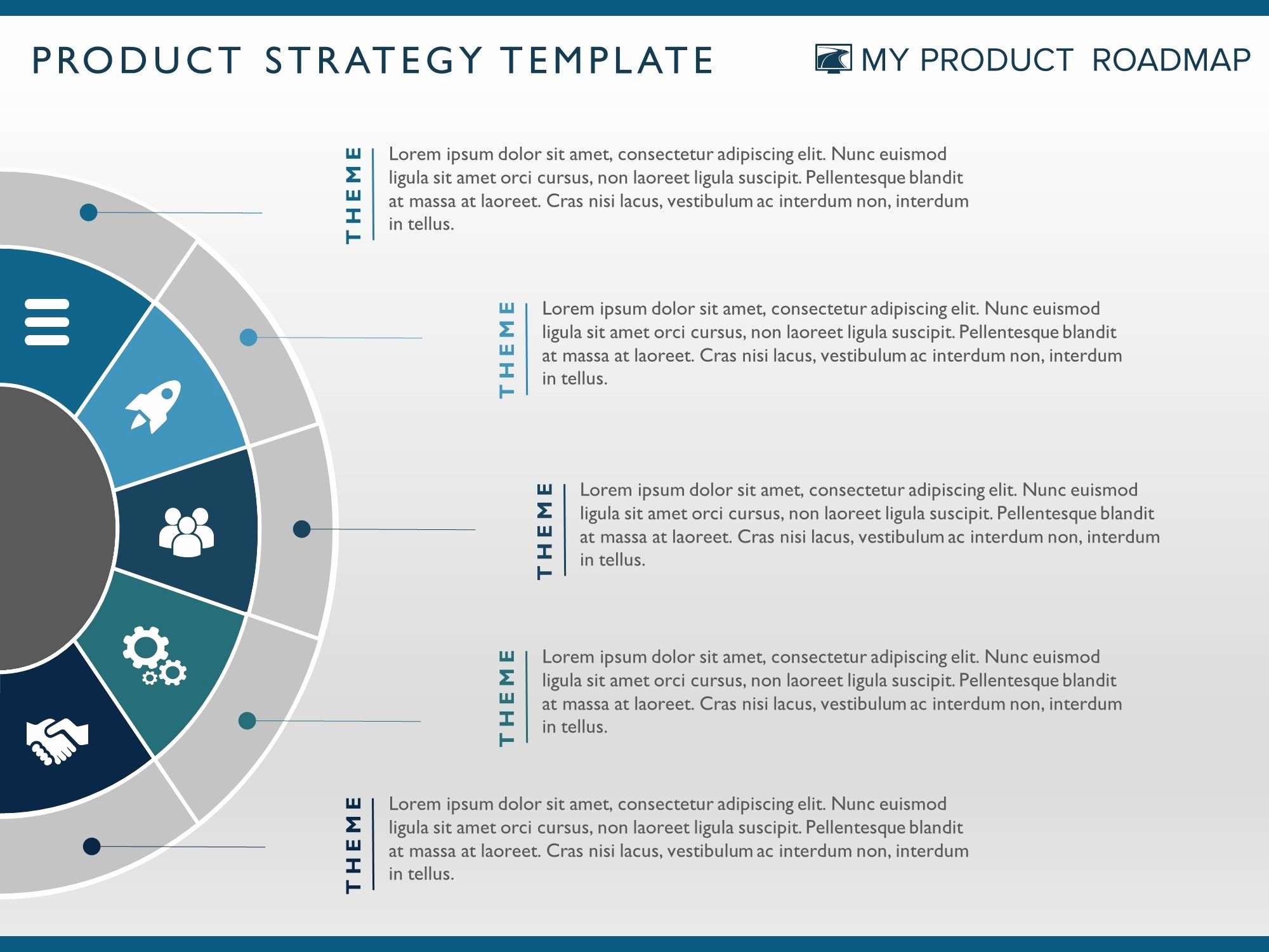 Strat Plan Powerpoint Template Lovely Product Strategy Template Business