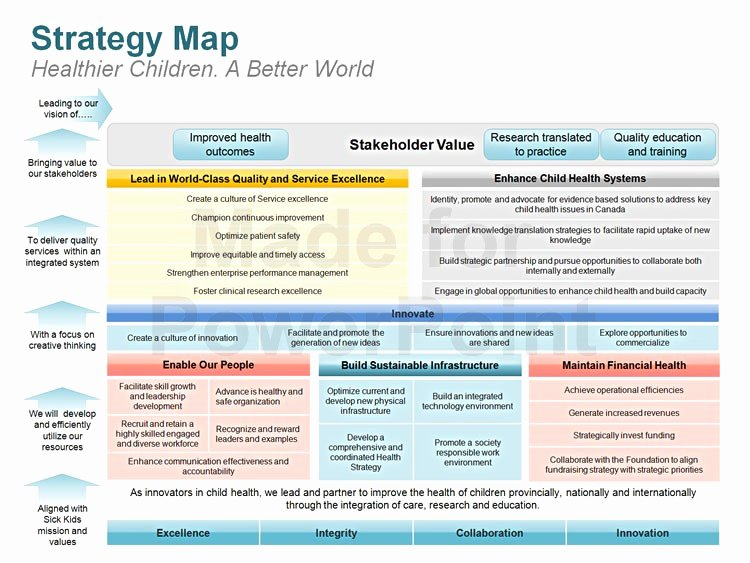 Strat Plan Powerpoint Template New Strategy Map Editable Powerpoint Template