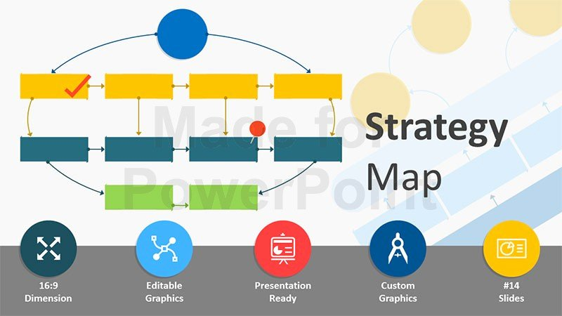 Strat Plan Powerpoint Template New Strategy Map Templates Editable Powerpoint