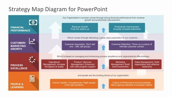 Strat Plan Powerpoint Template Unique Objectives Powerpoint Templates