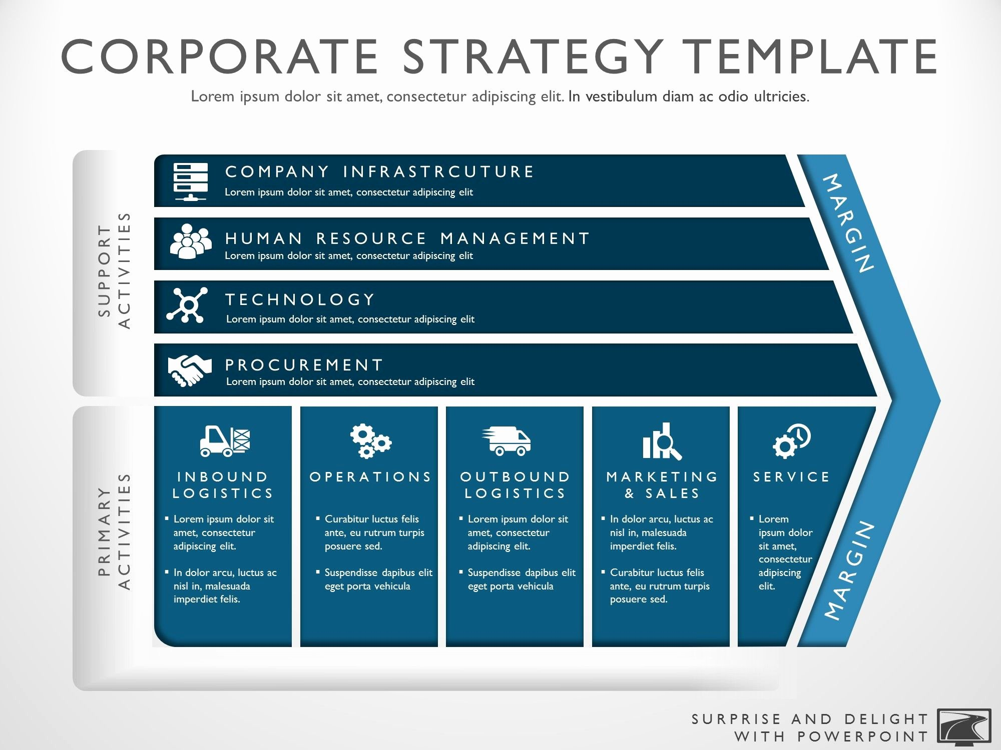 Strategic Business Plan Template Beautiful Business Strategy Template – My Product Roadmap