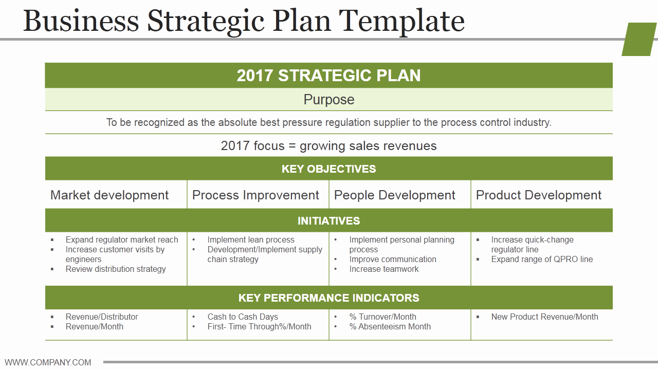 Strategic Business Plan Template Fresh Business Strategic Planning 11 Powerpoint Templates You