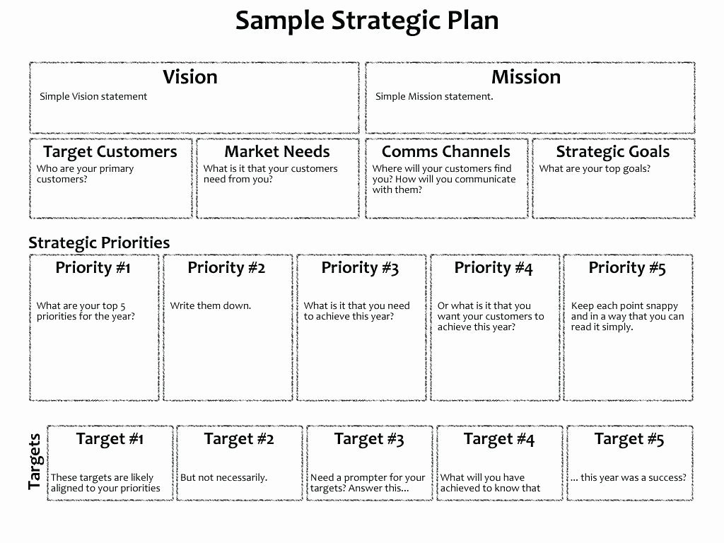 Strategic Business Plan Template Unique Gregg Stocker E Page Strategic Plan