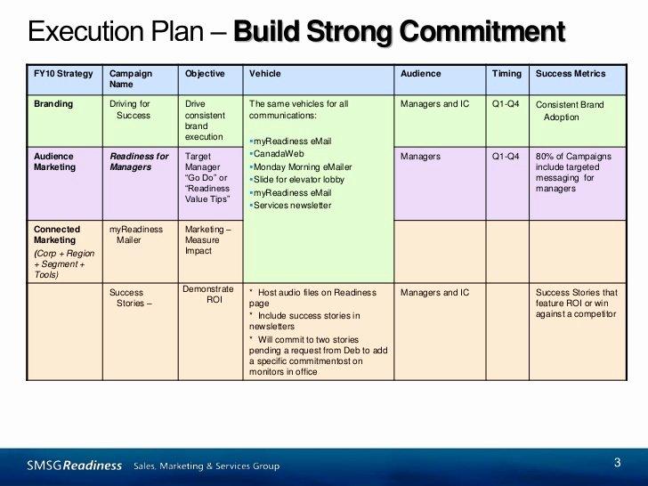 Strategic Communication Plan Template New Strategic Munication Plan Template Bing Images