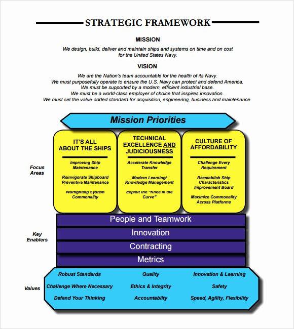 Strategic Plan Outline Template Elegant 9 Sample Strategic Business Plan Templates to Download