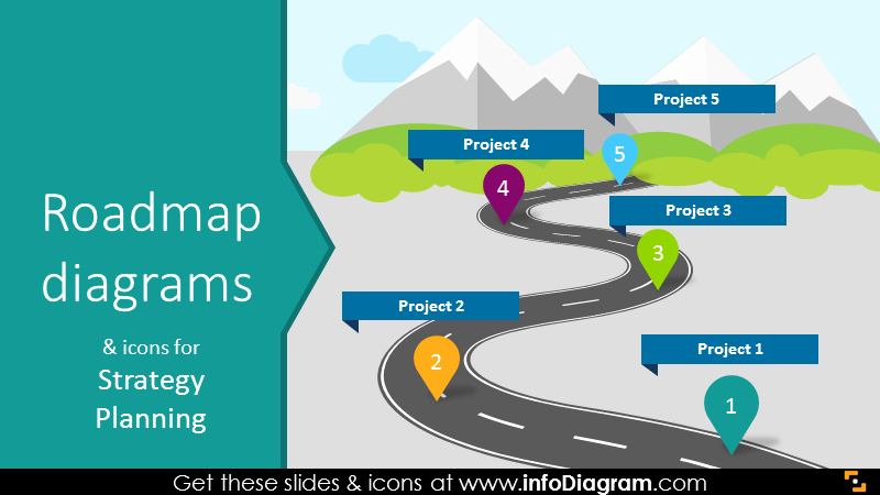 Strategic Plan Powerpoint Template Awesome 27 Roadmap Diagram Ppt Templates for Project Strategy Planning