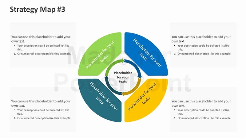 Strategic Plan Powerpoint Template Beautiful Strategy Map Templates Editable Powerpoint
