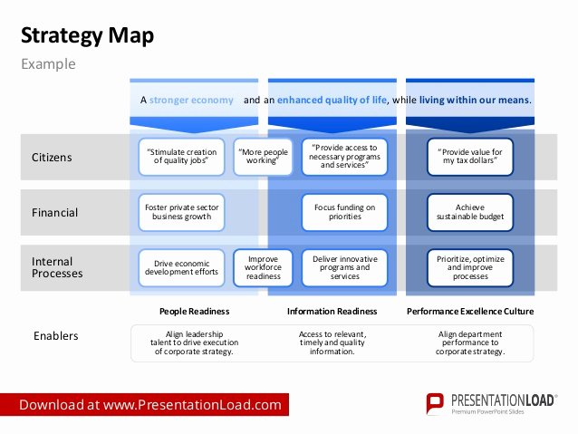 Strategic Plan Powerpoint Template Inspirational Strategy Map Ppt Slide Template