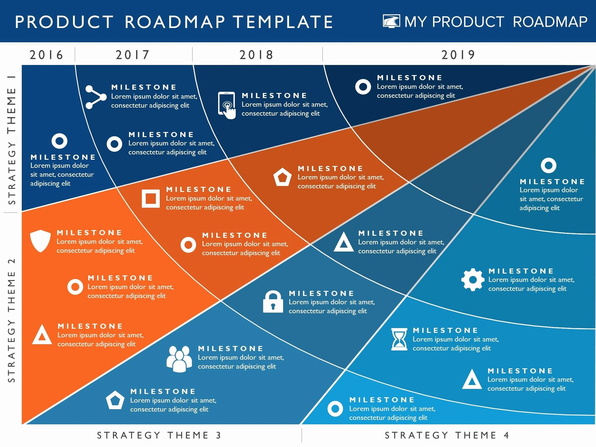 Strategic Plan Powerpoint Template New Four Phase Product Strategy Timeline Roadmap Powerpoint
