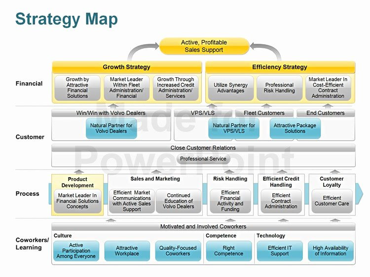 Strategic Plan Ppt Template Beautiful Strategy Map Editable Powerpoint Template