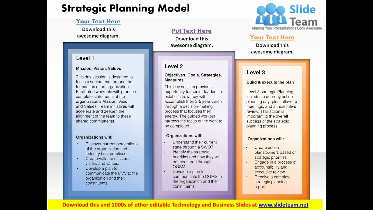 Strategic Plan Ppt Template Lovely Strategy Planning Model Powerpoint Presentation Slide
