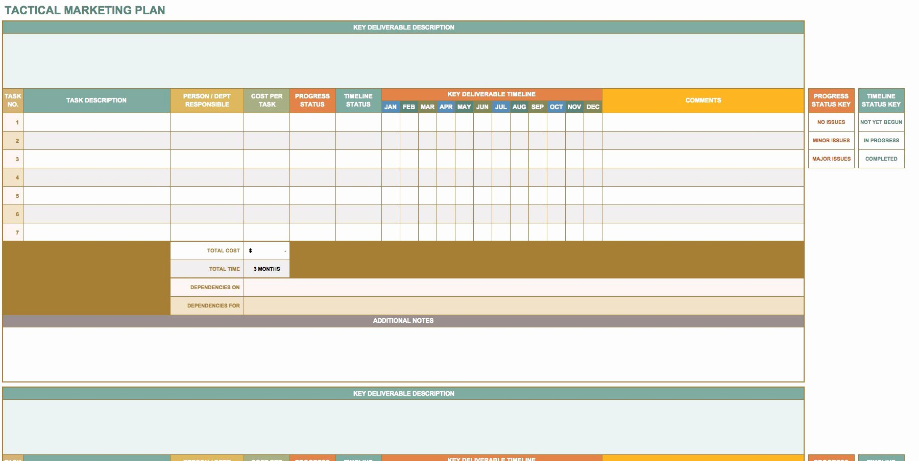 Strategic Plan Template Excel Awesome Free Marketing Plan Templates for Excel Smartsheet
