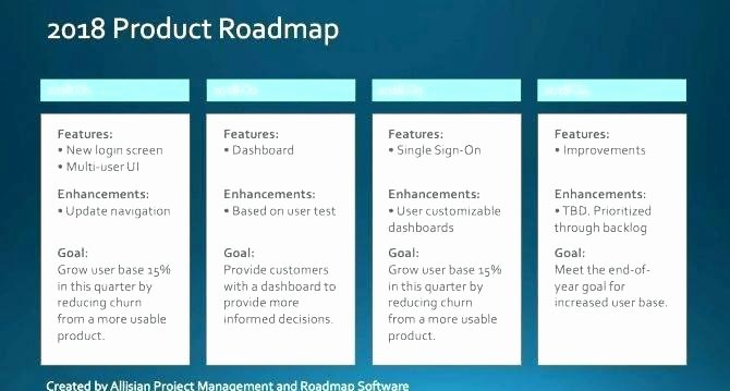 Strategic Plan Template Excel Awesome Sales Plan Template Free Roadmap Download Excel
