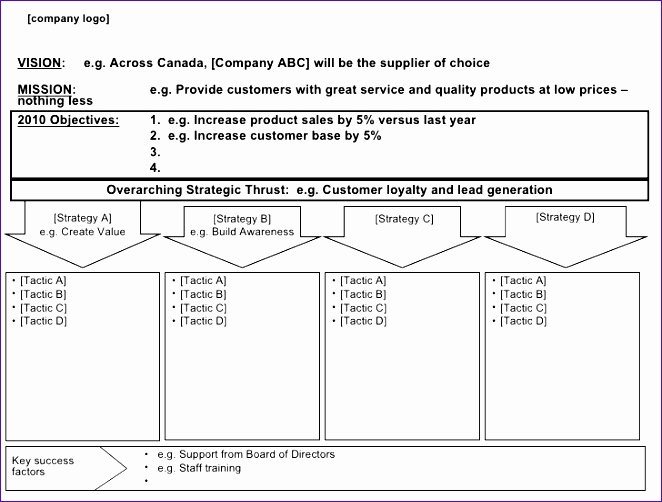 Strategic Plan Template Excel Elegant 9 Action Plan Templates Excel Exceltemplates