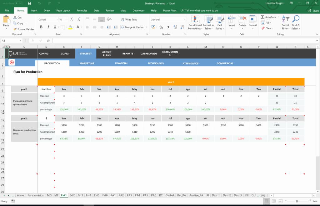 Strategic Plan Template Excel Inspirational Strategic Plan Template Excel Luz Spreadsheets