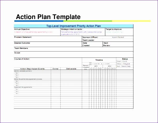 Strategic Plan Template Excel Lovely 8 Smart Goals Excel Template Exceltemplates Exceltemplates