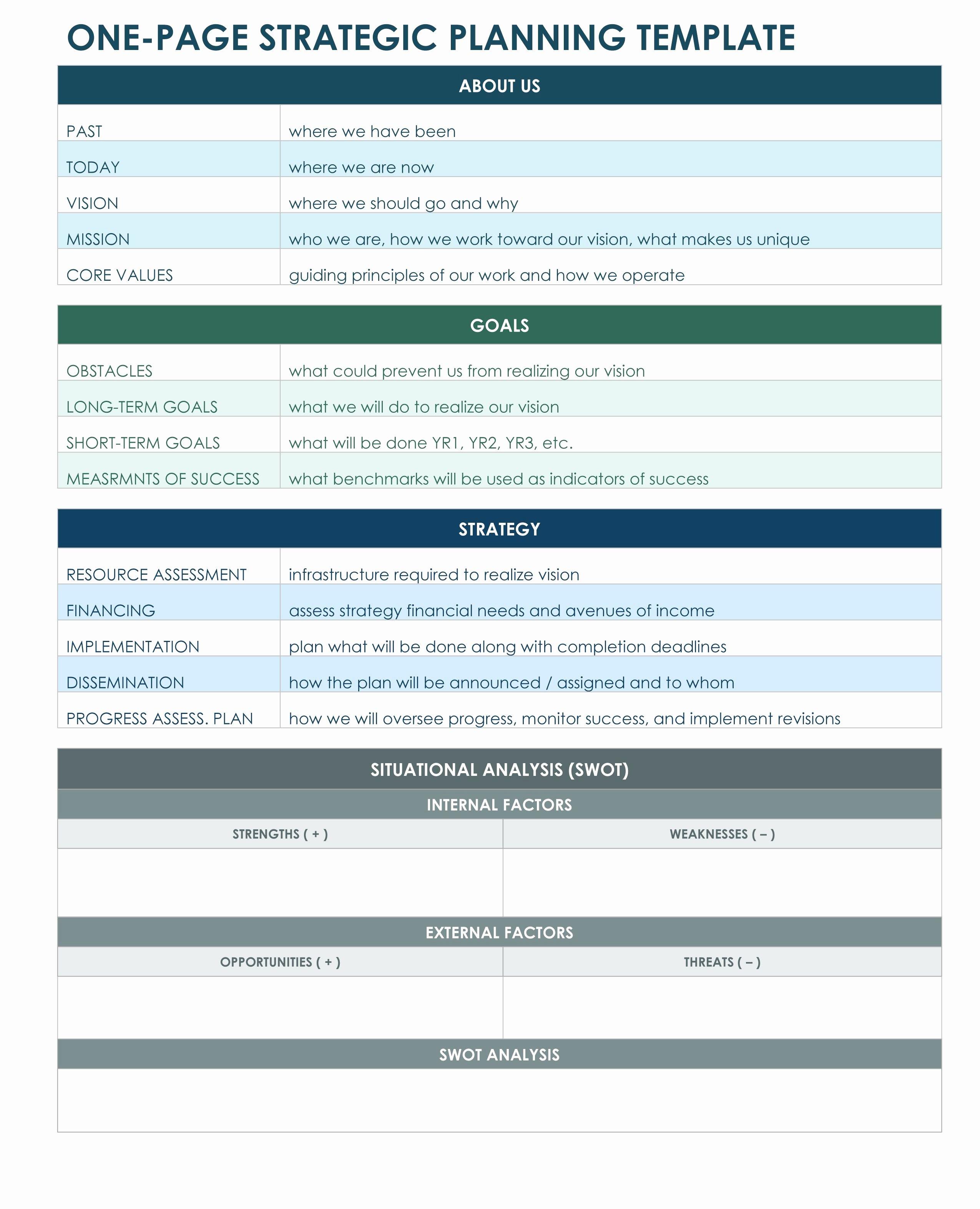 Strategic Plan Template Excel Unique One Page Strategic Plan Excel Template