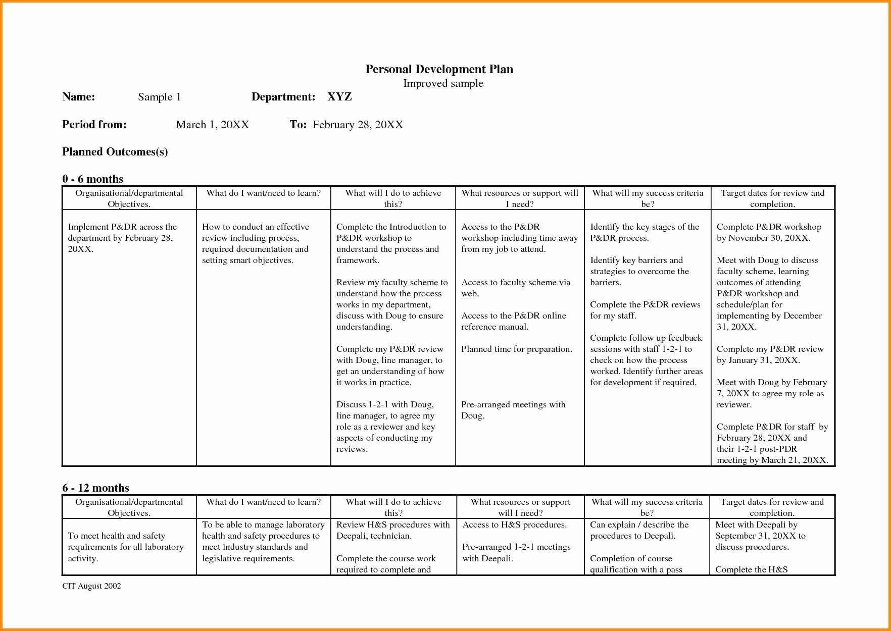 Strategic Plan Template for Nonprofits Beautiful Fresh Sample Strategic Plan Nonprofit organization