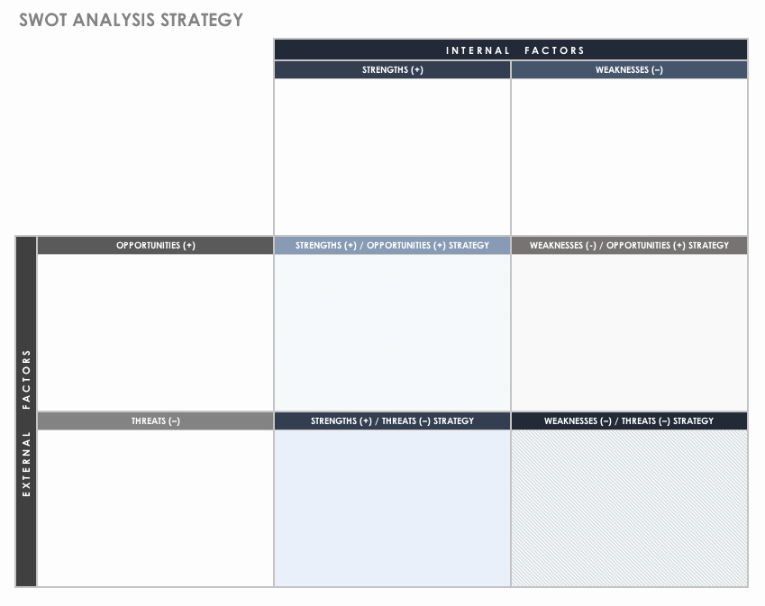 Strategic Plan Template Free Awesome Free Strategic Planning Templates