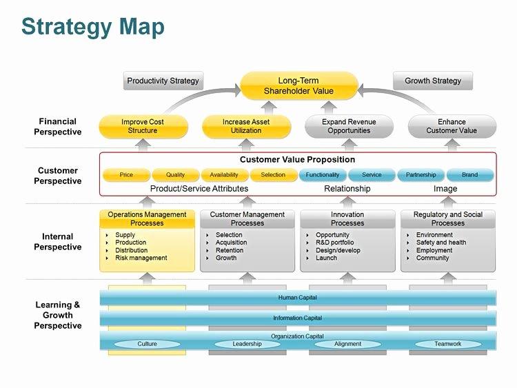 Strategic Plan Template Free Beautiful Editable Powerpoint Strategy Map Template Yoqwqrap