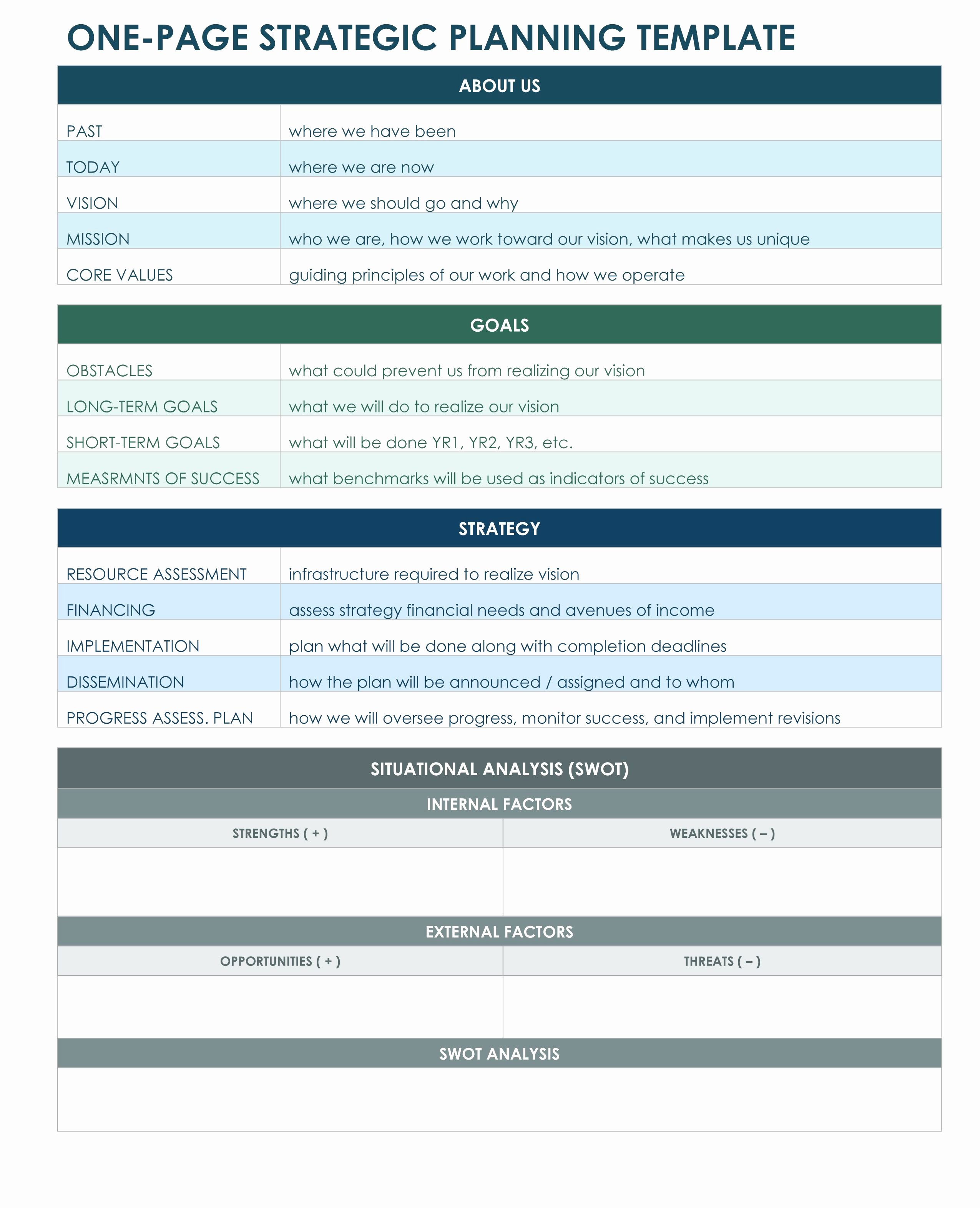Strategic Plan Template Free Luxury One Page Strategic Plan Excel Template