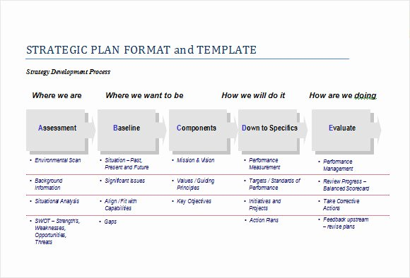 Strategic Plan Template Word Fresh Sample Strategic Plan Template 12 Free Documents In Pdf