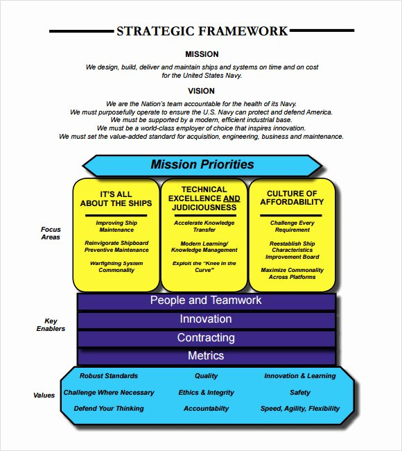 Strategic Plan Template Word Luxury 9 Sample Strategic Business Plan Templates to Download
