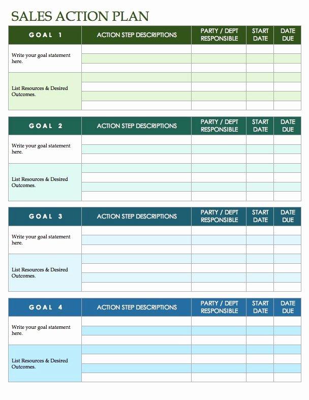 Strategic Sales Plan Template Beautiful Free Sales Plan Templates Smartsheet