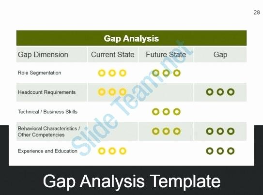 Strategic Workforce Plan Template Awesome Staffing Strategy Template Classified Plan Template Free