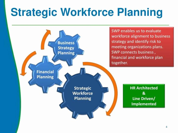 Strategic Workforce Plan Template Best Of Ppt Workforce Planning Model David Heler Pv Hr Program