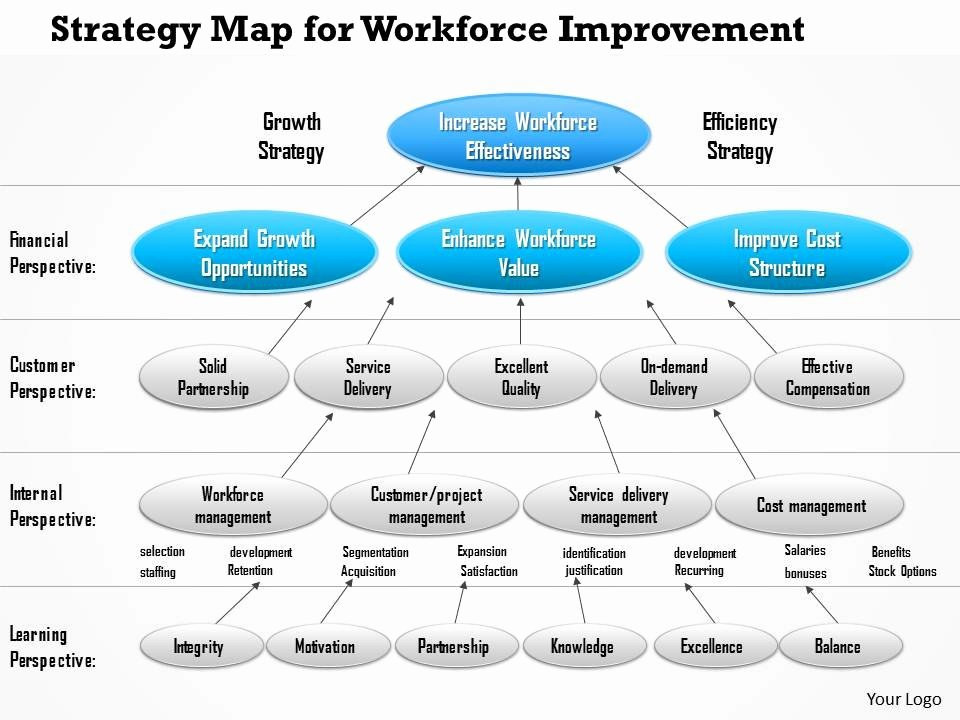 Strategic Workforce Plan Template Elegant 1114 Strategy Map for Workforce Improvement Powerpoint
