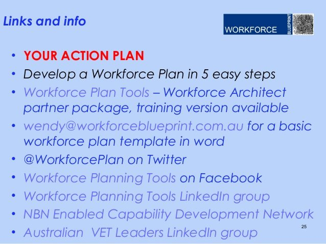 Strategic Workforce Plan Template Elegant Ensuring the Future Of Your Business Through Strategic