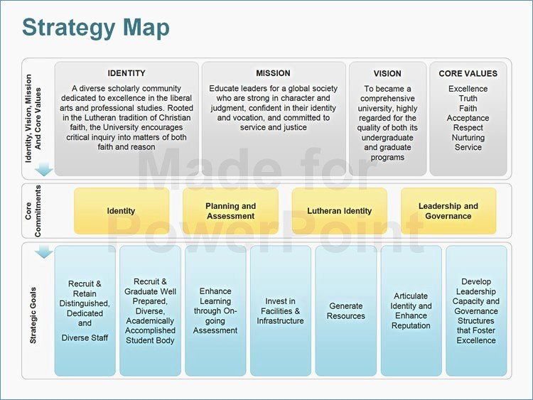 Strategy Plan Template Powerpoint Beautiful Strategic Plan Template Ppt – Harddancefo