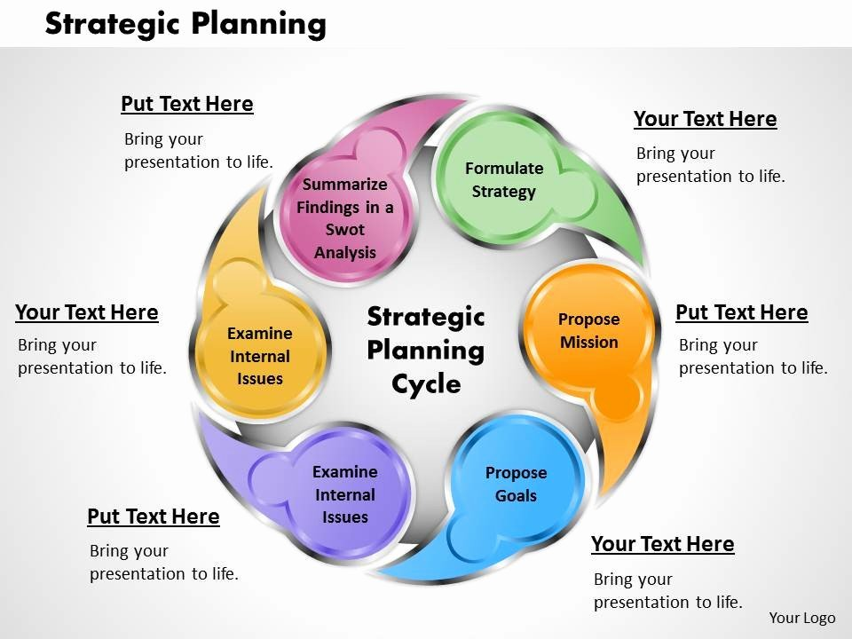 Strategy Plan Template Powerpoint Beautiful Strategic Planning Powerpoint Presentation Slide Template