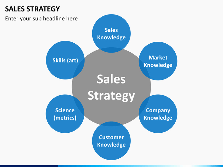 Strategy Plan Template Powerpoint Elegant Sales Strategy Powerpoint Template