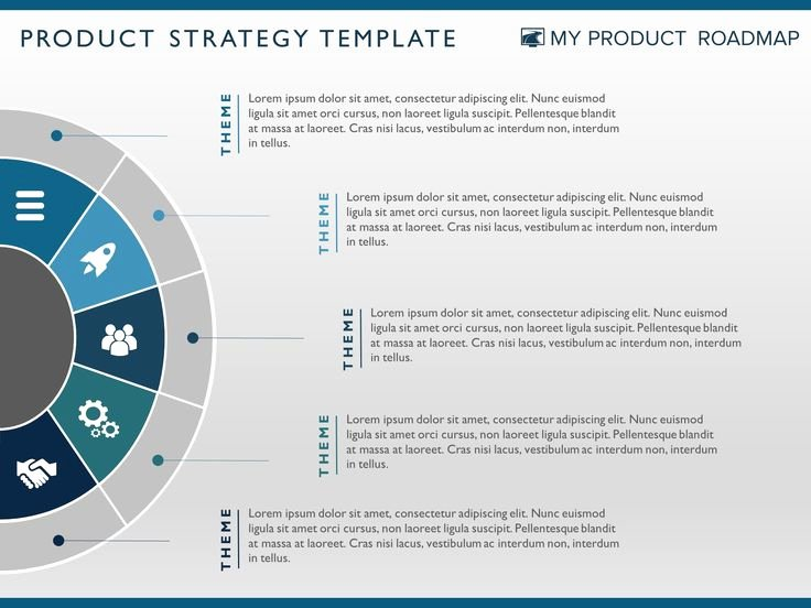 Strategy Plan Template Powerpoint New 57 Best Product Roadmaps Images On Pinterest