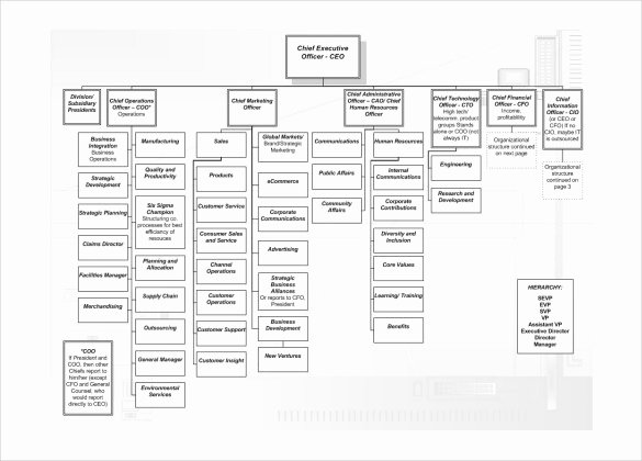Strategy Plan Template Word Elegant 13 Strategy Templates Microsoft Word Free Download