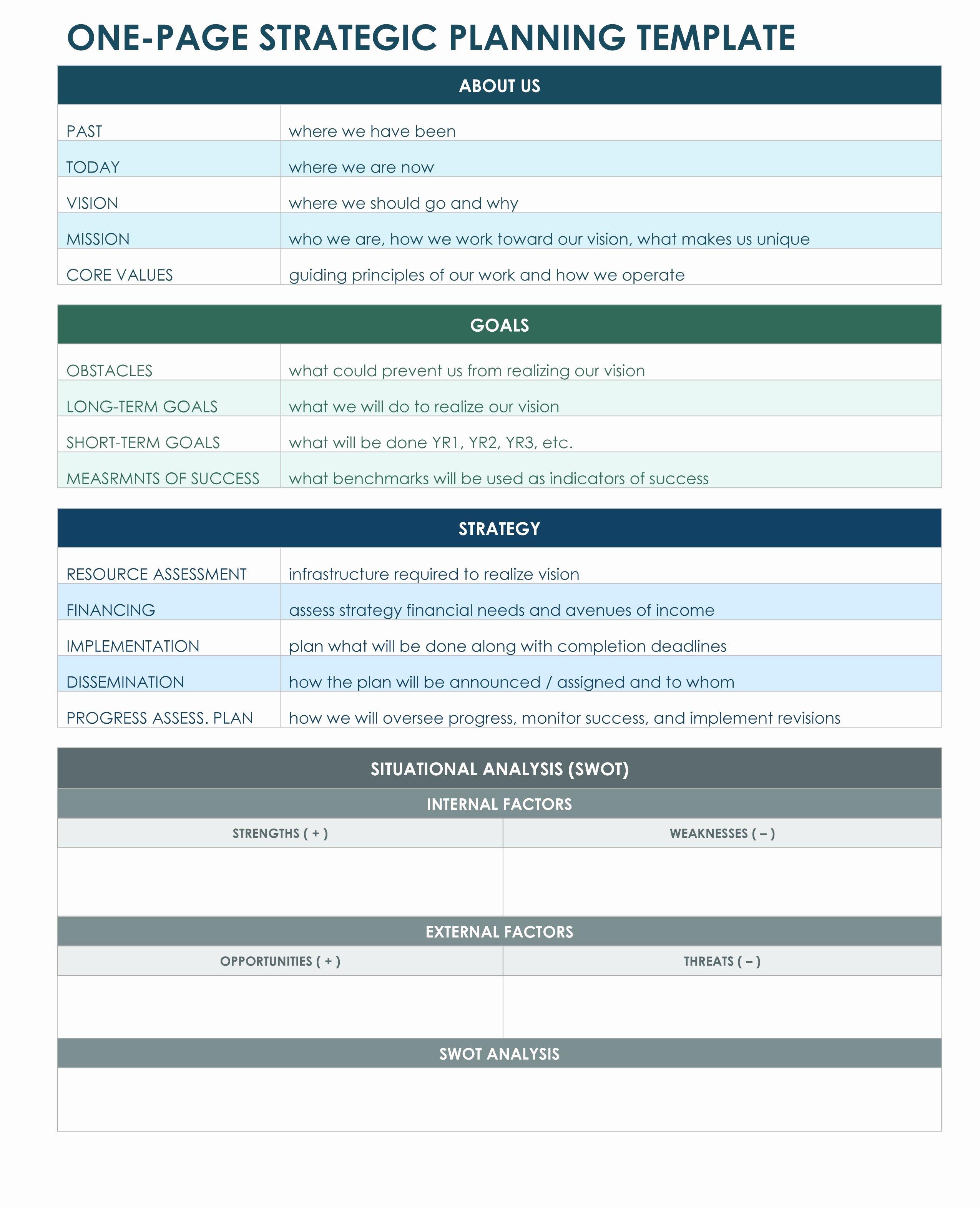 Strategy Plan Template Word Elegant 9 Free Strategic Planning Templates Smartsheet