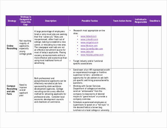 Strategy Plan Template Word Inspirational 15 Recruitment Strategy Templates Docs Pdf Word